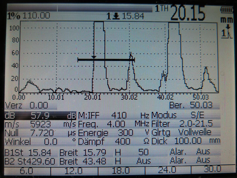 Messanzeige der Ultraschallprüfung